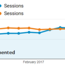 How We Reverted a Frustrating SEO Downtrend in Six Weeks
