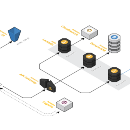 AWS serverless stack in a nutshell