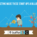 How Lean Marketing Made These Start-Ups A Billion Dollar Baby!