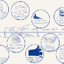 The past and future of data visualization