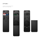 What if we redesign TV Remote