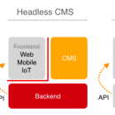 What is Adaptive CMS?