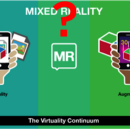 """Stop Fighting over VR/AR/MR Nomenclature: The """"Mass Market"""" Won't Tolerate It"""