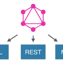 Tutorial: How to build a GraphQL server