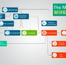 Infographic: The Many Tribes of Artificial Intelligence