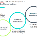 The Explanation of Digital Disruption in Indonesia