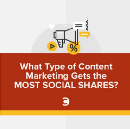 What Type of Content Marketing Gets the Most Social Shares?