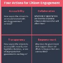 Four Actions for Citizen Engagement