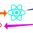 React Composition Patterns From The Ground Up