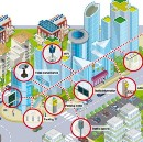 Why Smart Cities Failed