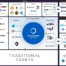 The Crypto Finance Ecosystem.