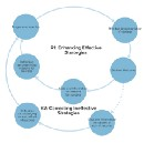 How systems mapping can help you build a better theory of change