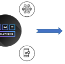 482.Solutions Comes To IBC Conference @ Amsterdam