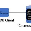HowTo- Leverage Azure CosmosDB metrics to find issues ?