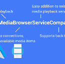 MediaBrowserServiceCompat and the modern media playback app