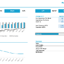 A SaaS financial model you'll actually update