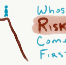Whose Risks Come First?