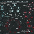 Growthverse: An Interactive Visualization of the Marketing Technology Universe