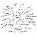 Why Self-Care is really important today