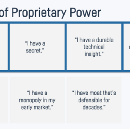 What I Learned from the Founders of Floodgate and Benchmark (Part 2): Proprietary Power …