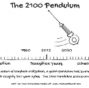 The 2100 Pendulum — a much needed new story for our confusing times