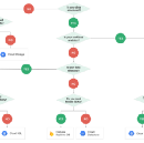 Google Cloud Architect Exam Study Materials