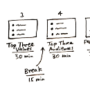 The Three-Hour Brand Sprint