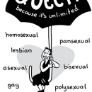 Why I Call Myself Queer