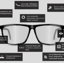 Features Of The Lucyd Lens: The Next Generation In Smartglasses Technology