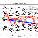 Predicting Stock Prices in 50 lines of Python.