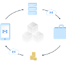 Introduction to Measurable Data Token(1/5) — Your Data should be Making Money for you