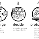 A Product Design Toolkit: A 'Sprint' Through Google's Product Design Methodology