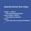 Why use Facebook's Android Device Year Class Library?