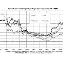 Why a lot of Bill Gates' objections to Thomas Piketty's book on inequality are wrong, and what does…