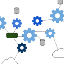 What's the deal with this microservices thing everyone talks about?