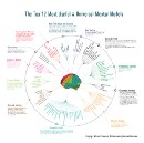 This Is Exactly How You Should Train Yourself To Be Smarter [Infographic]