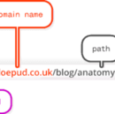 Implementing URL Paths in NodeJs