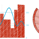 Introducing Semiotic for Data Visualization