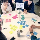 What is Design Thinking anyways?