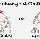 He who thinks change detection is depth-first and he who thinks it's breadth-first are both usually…