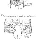 The 5 Most Annoying People At the Grocery Store