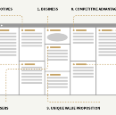 How to Make Use of the User Centered Design Canvas