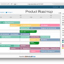 Why Most Product Roadmaps are a Train-wreck (and how to fix this)