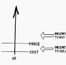 A Founder's Guide to Product Pricing