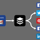 How I finally got BUFFER and IFTTT working together in a way that REALLY helps me