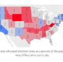 "The Equal Protection argument against ""winner take all"" in the Electoral College"
