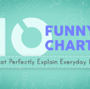 10 Funny Graphs That Perfectly Explain Everyday Life