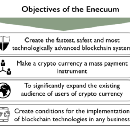What is Enecuum