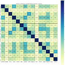 Profiting from Python & Machine Learning in the Financial Markets