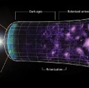 Ask Ethan: Why Was The Universe Dark For So Long?
